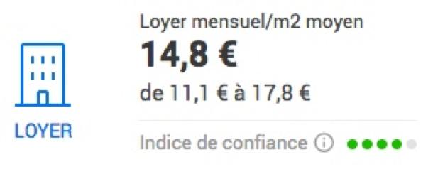 Loyer-Bobigny