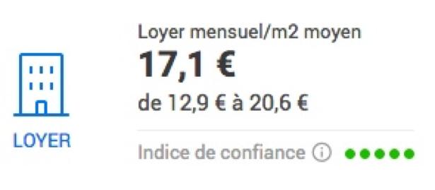 Montant-Prix-loyer-Aubervilliers